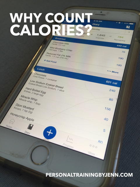 Counting calories reveals more than you think
